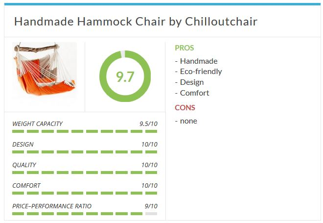 Handmade Hammock Chair by Chilloutchair