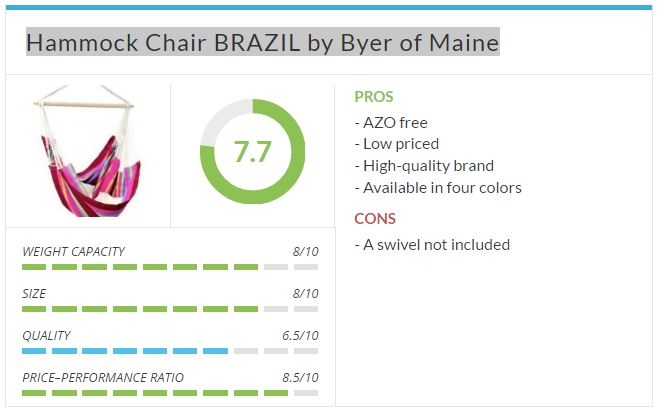 Top Ten in Review - Hammock Chair BRAZIL by Byer of Maine