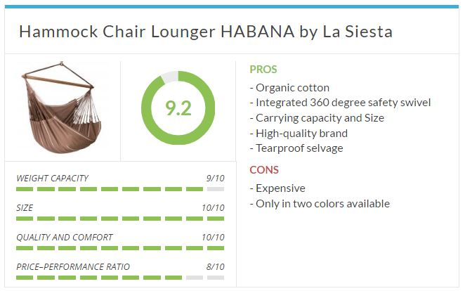 Top Ten in Review - Hammock Chair Lounger HABANA by La Siesta