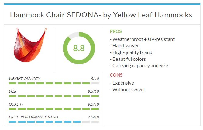 Top Ten in Review Hammock Chair SEDONA- by Yellow Leaf Hammocks