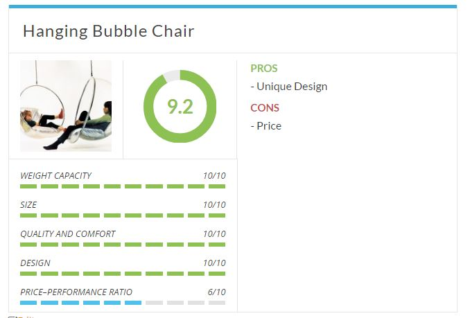 Top Ten in Review - Hanging Bubble Chair
