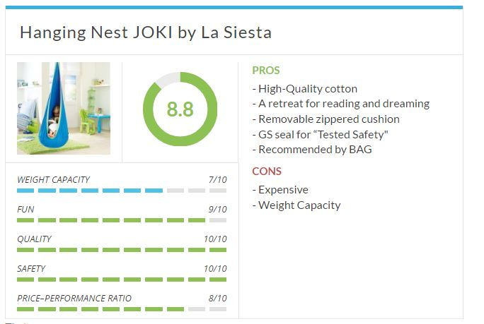 Top Ten in Review - Hanging Nest JOKI by La Siesta