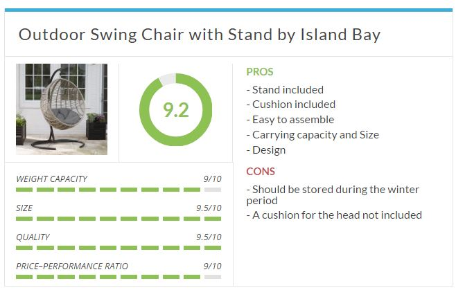 Top Ten in Review - Outdoor Swing Chair with Stand by Island Bay