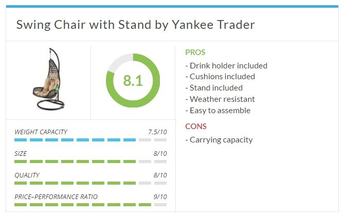 Top Ten in Review - Swing Chair with Stand by Yankee Trader
