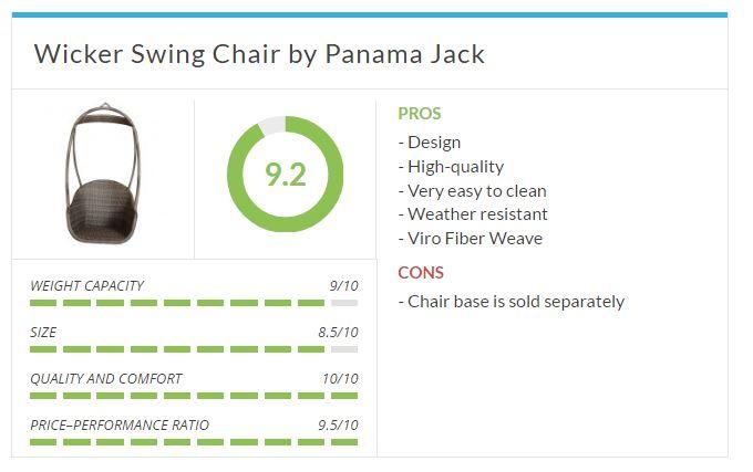 Top Ten in Review - Wicker Swing Chair by Panama Jack