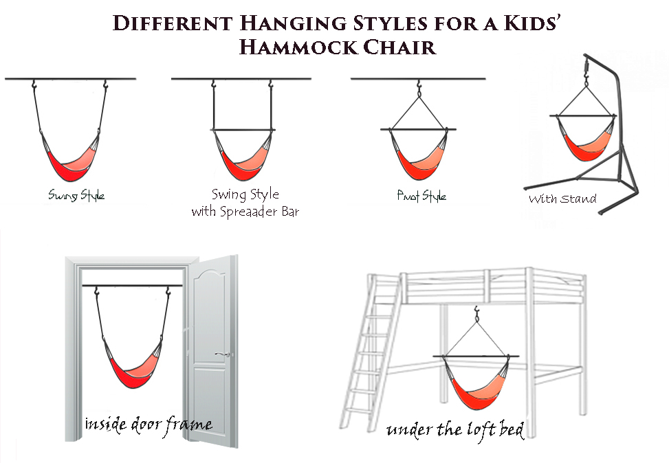 how to install a kids hammock chair indoors